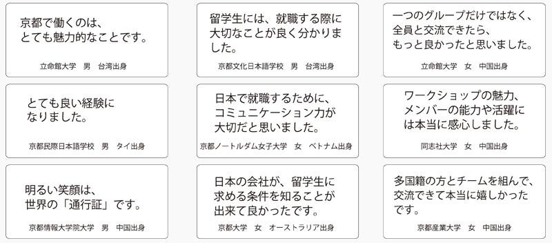 留学生のアンケート(抜粋)